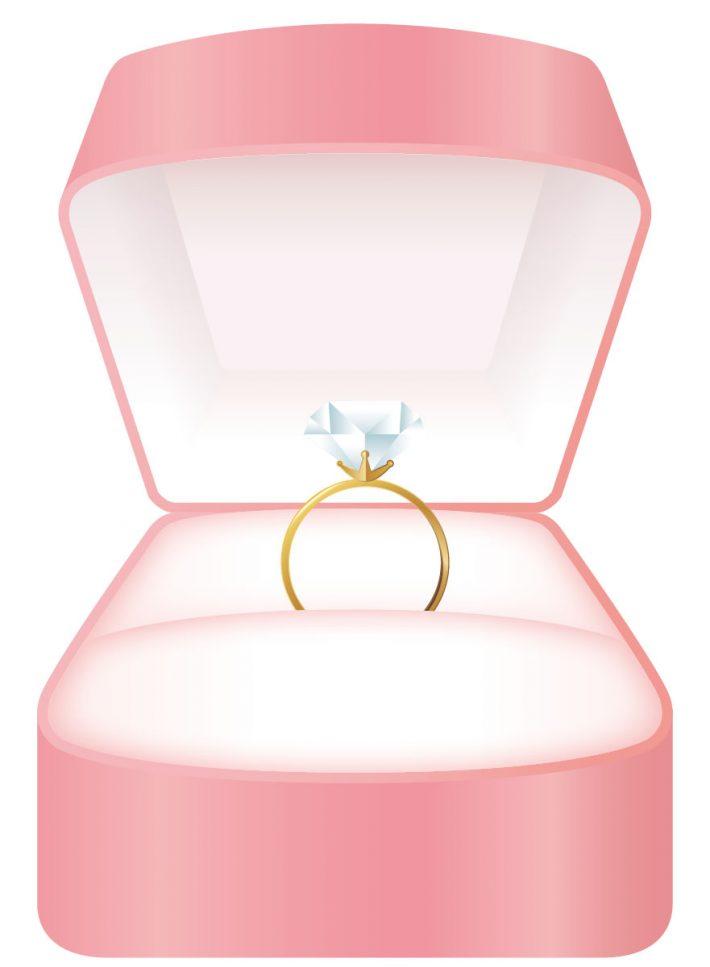 結婚への価値観