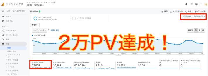 アナリティクスデータ月間2万PV画像