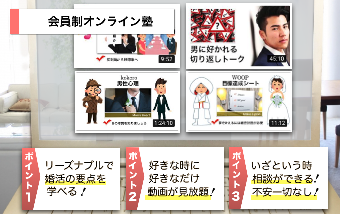 婚活コンサルティング・会員制オンライン塾